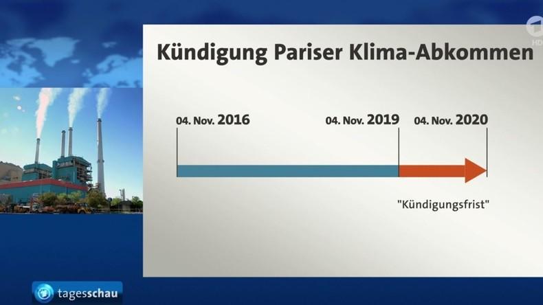 Erneute Programmbeschwerde gegen ARD-Tagesschau wegen mutmaßlicher Fake-News