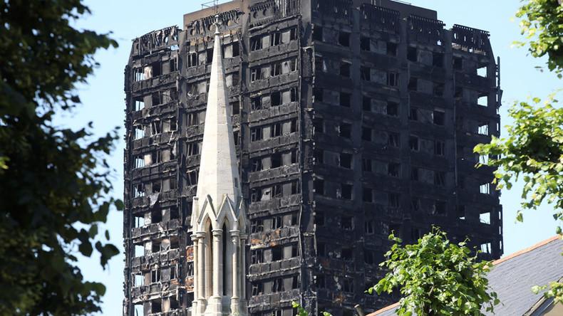 Evakuierung von 800 Londoner Haushalten aufgrund von Sicherheitsbedenken