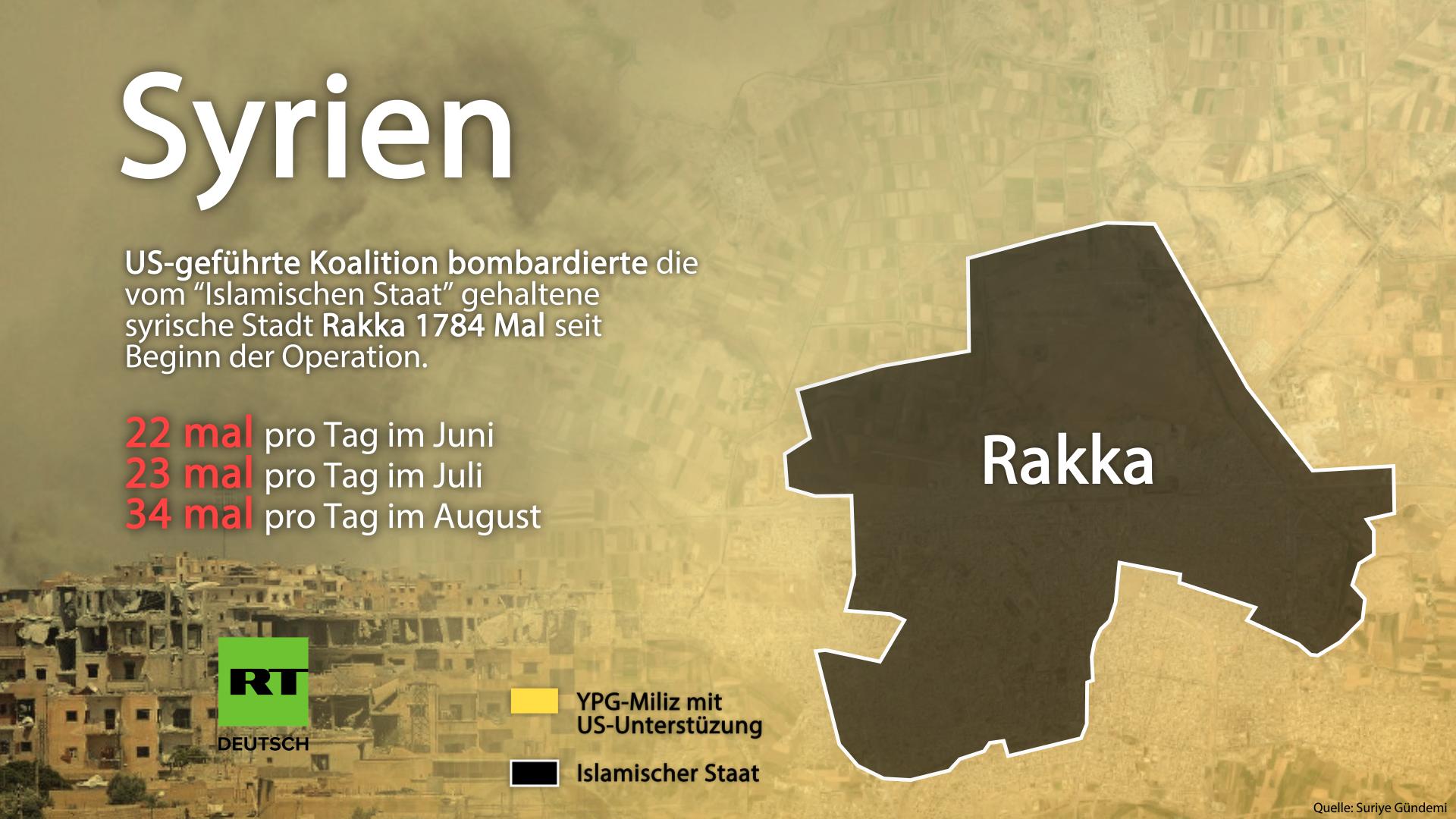 Analyse: Wieso schwächelt die US-Offensive mit Kurden-Miliz YPG gegen IS-Hochburg Rakka so massiv?