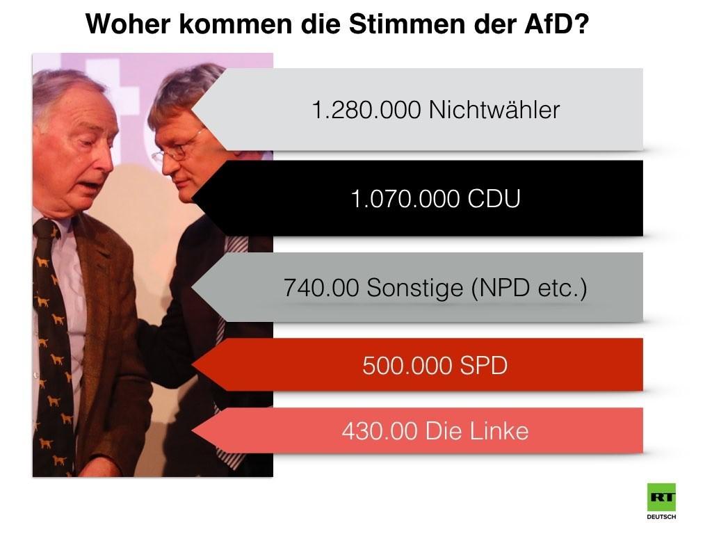 Neuer Bundestag konstituiert sich: Zoff mit der AfD vorprogrammiert