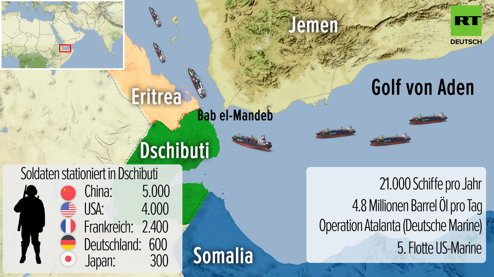 Golf von Aden: Warum in Somalia und im Jemen ewig Krieg herrscht