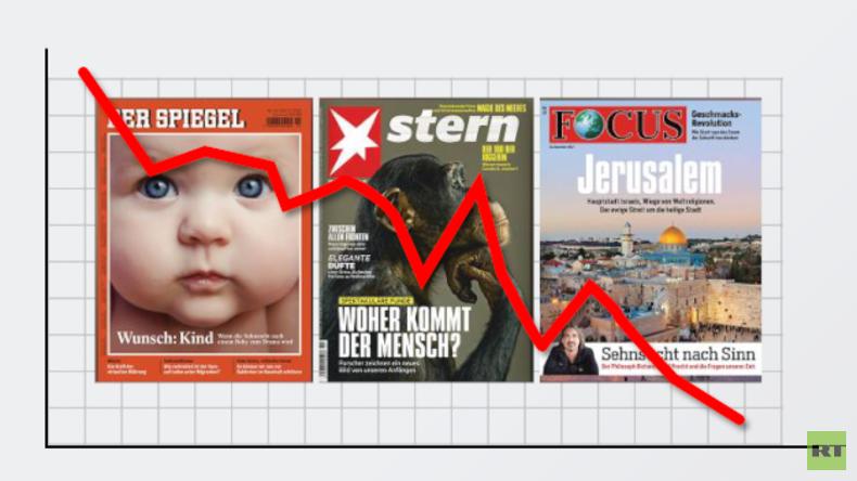 """Krise der """"Leitmedien"""" hält an: Neuer negativer Verkaufsrekord von Spiegel, Stern und Focus"""