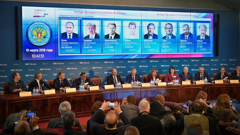 Wahlen in Russland: Die Tagesschau im Dauer-Erregungsmodus