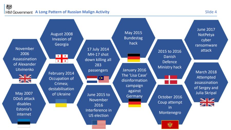 Skripal-Affäre: Britisches Dokument geleakt – Moskau kündigt Überraschung an