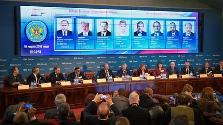 Die zentrale russische Wahlkommision