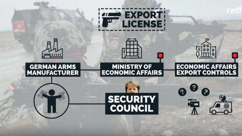 """Die Macht der Waffen-Lobby in Deutschland: Doku enthüllt """"Betrug"""" durch Politik und Waffenwirtschaft"""