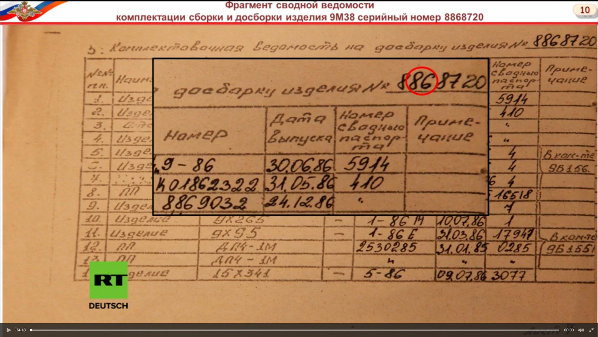 Russische Enthüllungen zum MH17-Absturz bringen Kiew in ...
