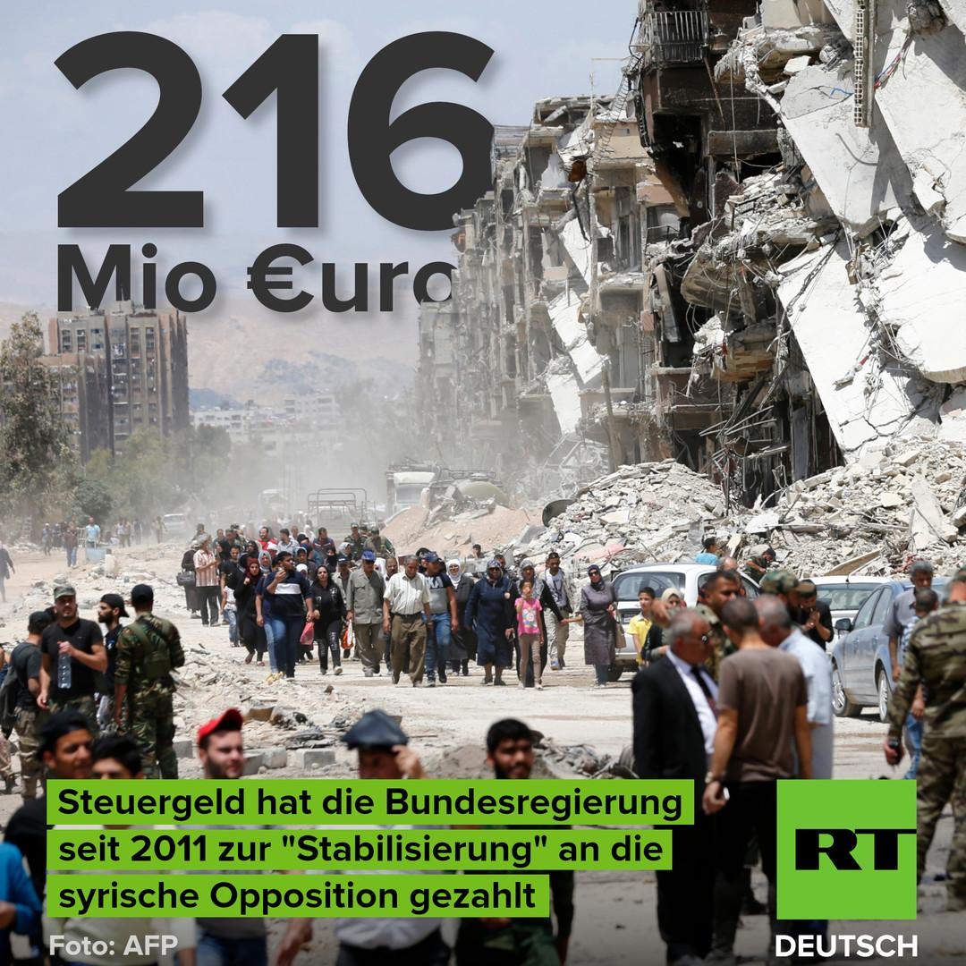Stabilisierung oder Destabilisierung? Deutsches Steuergeld für syrische Opposition