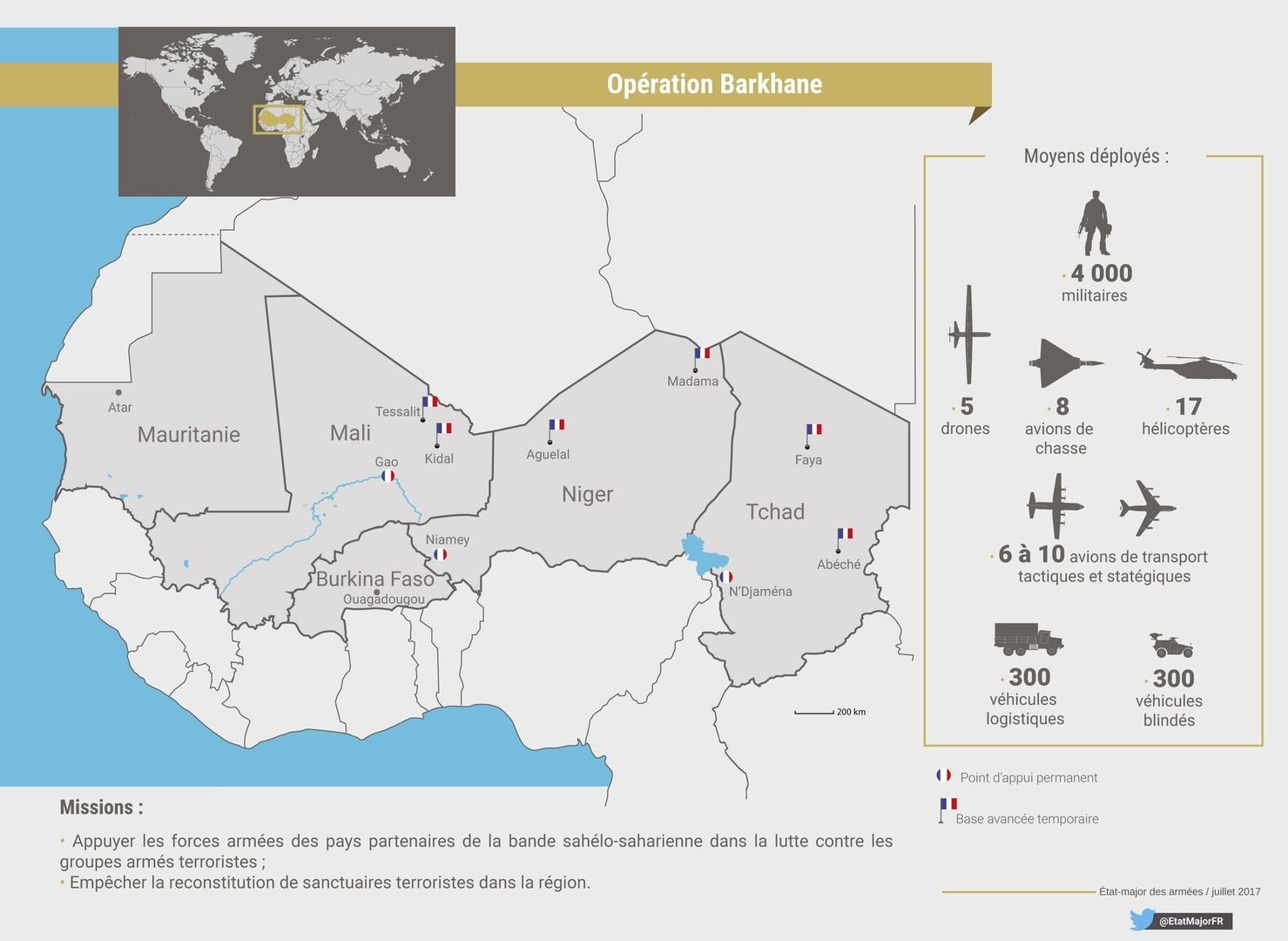 In der Sahelzone braut sich die nächste Migrationswelle nach Europa zusammen