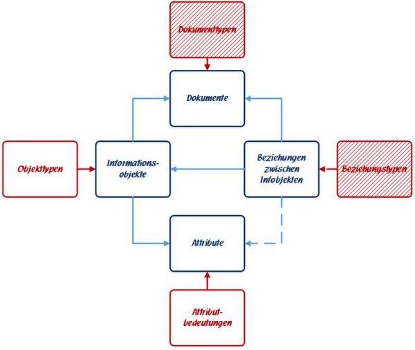 Palantir-Dossier: IT der Sicherheitsbehörden – US-Anbieter auf dem Vormarsch – Teil 5