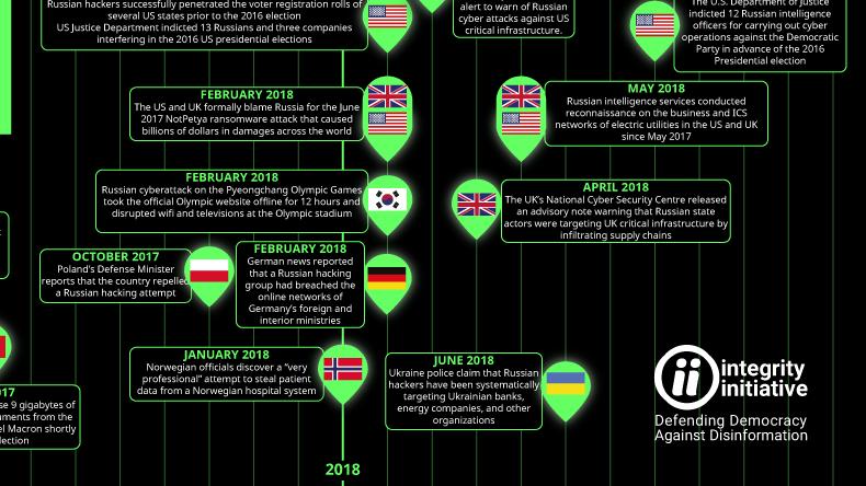 Im Fokus der Integrity Initiative: Muslime, Fracking-Gegner, Atomkriegspläne