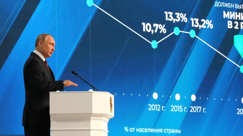 Senator Alexej Puschkow: Wer militärischen Druck auf Russland ausübt, spielt mit dem Feuer (Video)