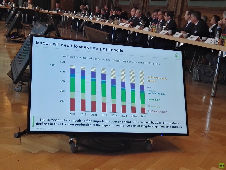 Erstes deutsches LNG-Terminal soll bald stehen