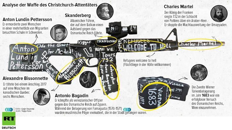 Mutmaßlicher Haupttäter des Moschee-Massakers in Neuseeland: Merkel auf Platz 1 seiner Todesliste
