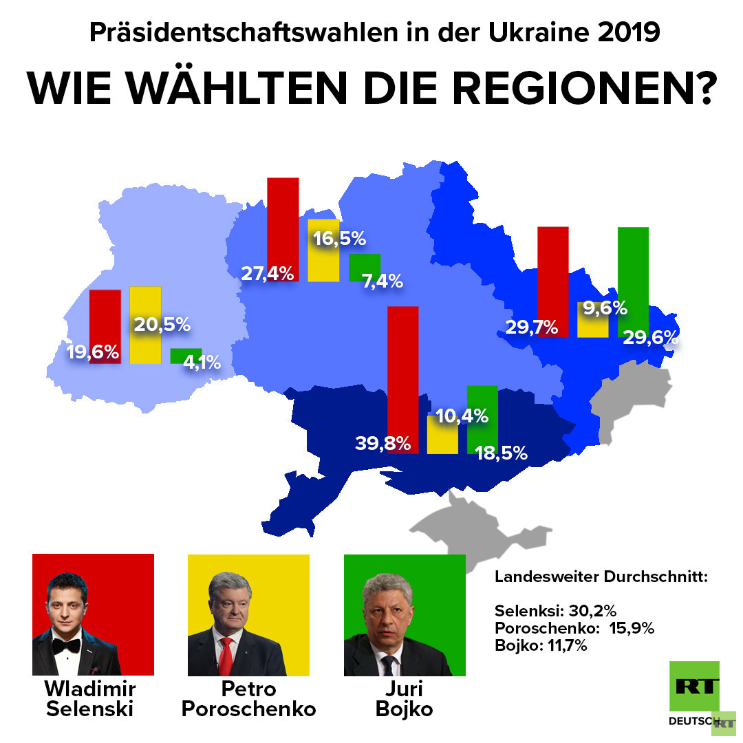 Rote Karte für Krieg und Nationalismus: Warum die Ukraine Poroschenko abwählt
