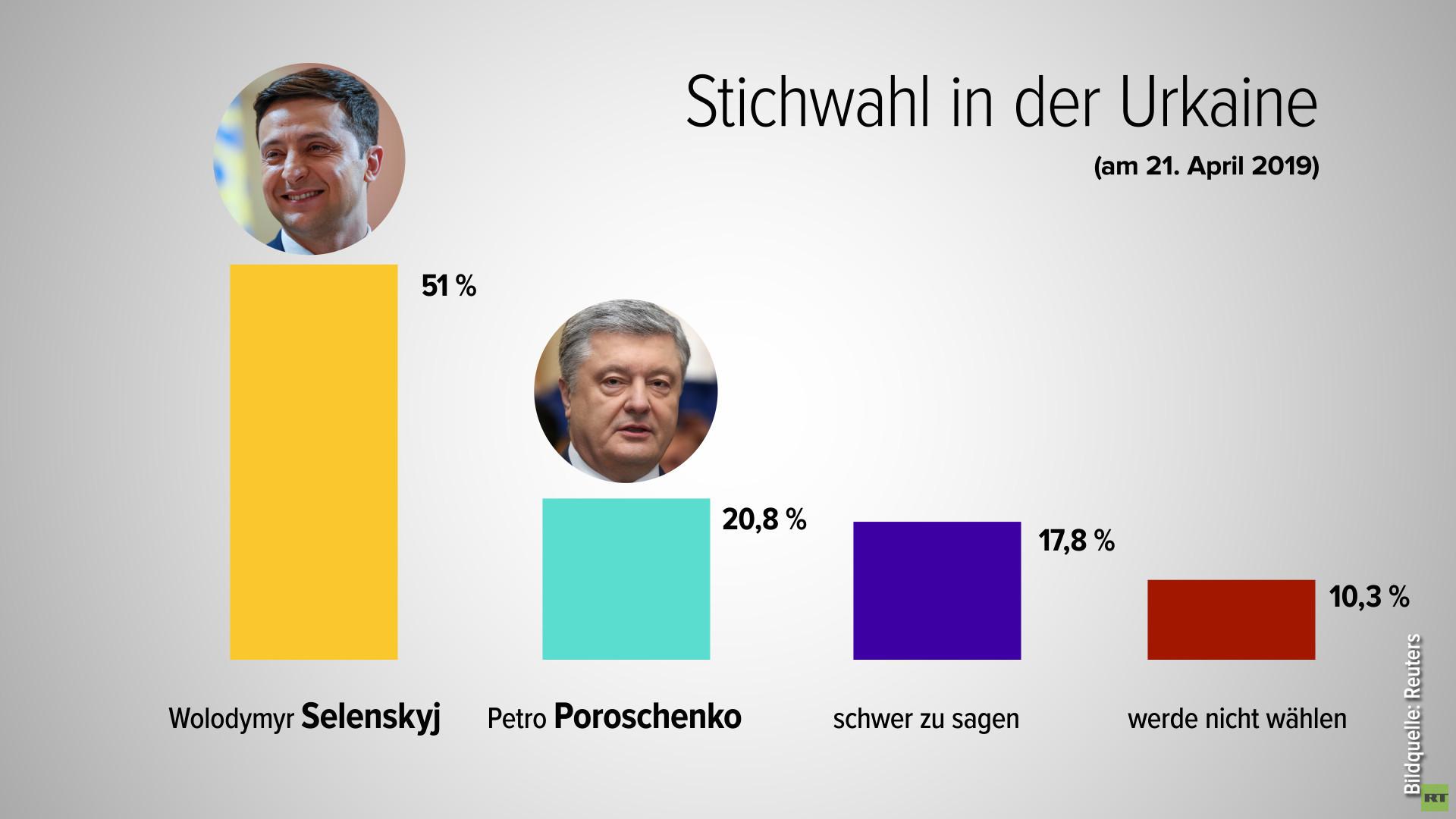 Unterschlupf für Wahlverlierer oder die Bühne für Poroschenko im Kanzleramt