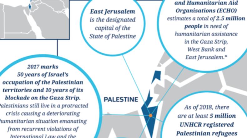 Neuseeländische Regierungswebsite zeigte auf Karte Palästina statt Israel