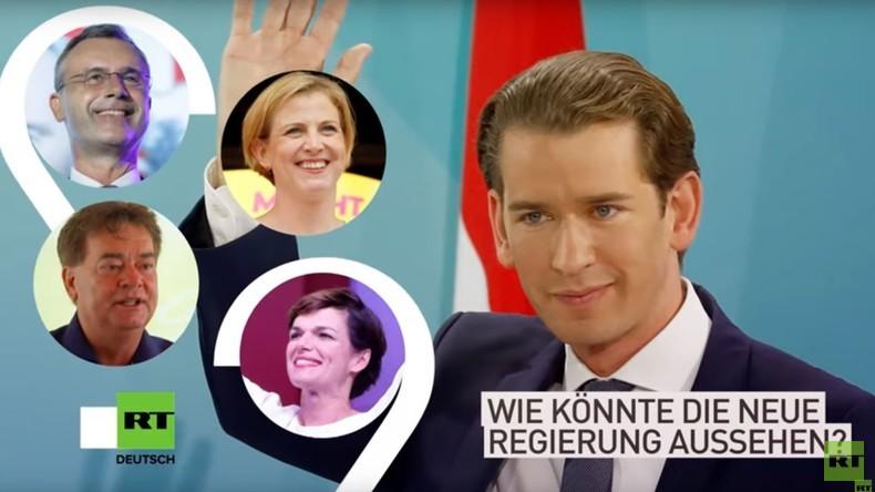 Nach der Wahl ist vor der Wahl: Mit wem schmiedet Sebastian Kurz eine neue Koalition?