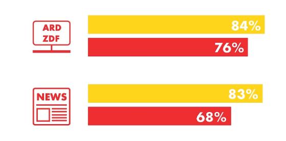 Shell-Jugendstudie 2019: Alles Populismus, oder was?