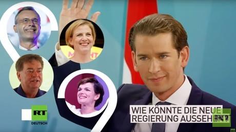 Nach der Wahl ist vor der Wahl: Mit wem schmiedet Sebastian kurz neue Koalition