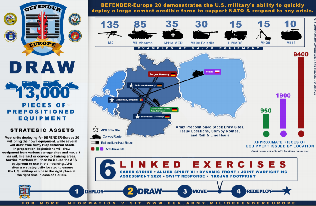 USA: Weitere Frachter mit Militärgerät für Defender Europe 2020 sind unterwegs