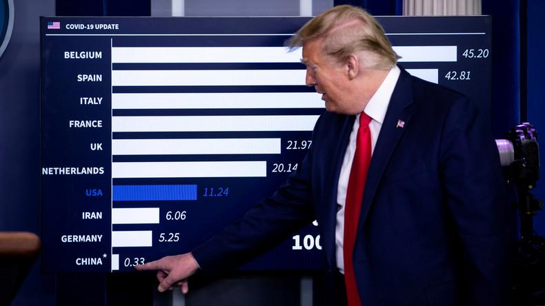 """Strategiepapier der Republikaner: """"Nicht Trump verteidigen – China angreifen!"""""""