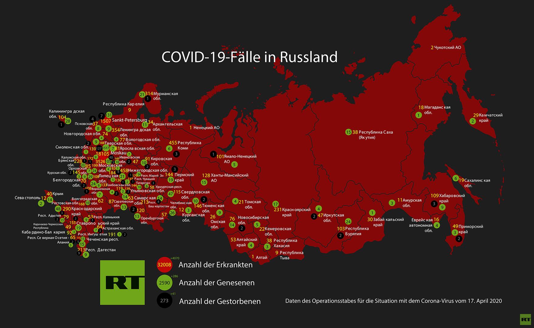 Noch einmal: Ist Russland der bessere Krisenmanager in der Corona-Pandemie?