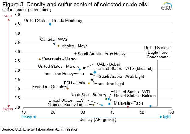 Corona-Krise – Das Aus für die US-Fracking-Industrie