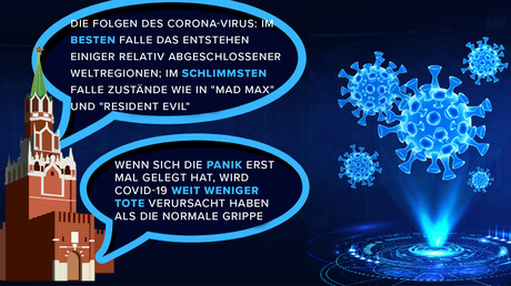 Screenshot von der Webseite euvsdesinfo.eu der East StratCom Tast Force. Von RT Deutsch bearbeitet (Übersetzung der Sprechblasen)