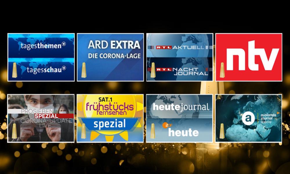 Deutscher Fernsehpreis 2020: Ausgezeichnet für das Verbreiten von Angst und Konformität