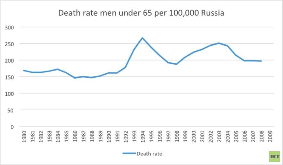 Nach dem Lockdown brechen Wirtschaft und Gesundheitswesen des Westens zusammen – mit Millionen Toten