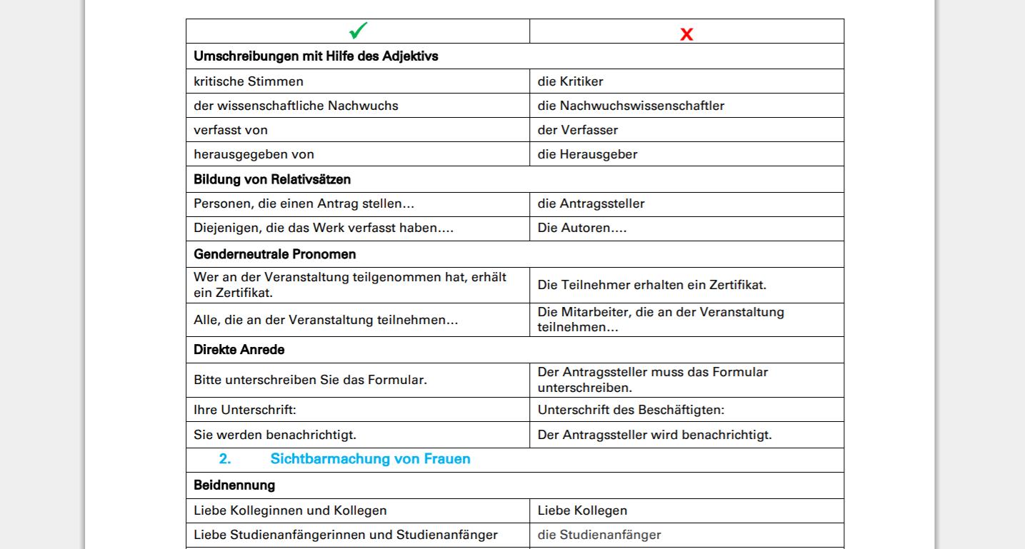 """""""Hallo, liebe Menschen!"""" – Stuttgart übt die genderneutrale Ansprache"""