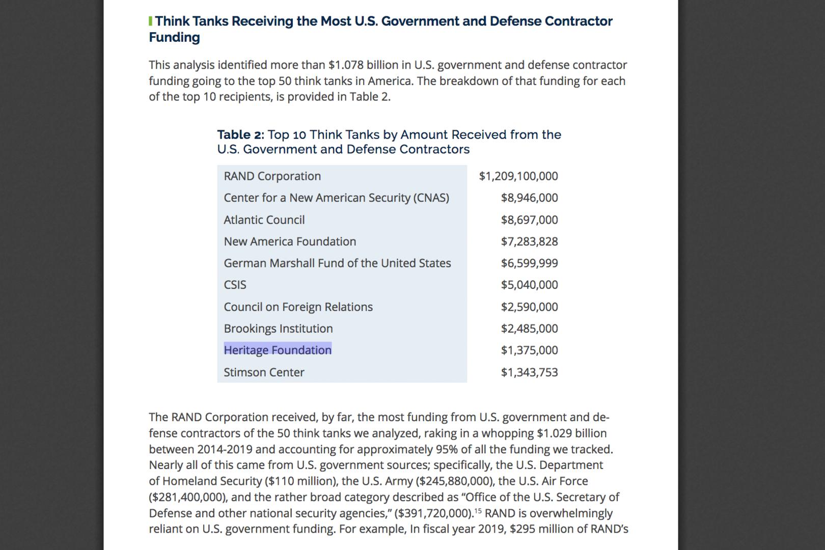 Washingtons Top-Denkfabriken erhalten mehr als eine Milliarde Dollar von Pentagon und Rüstungsfirmen