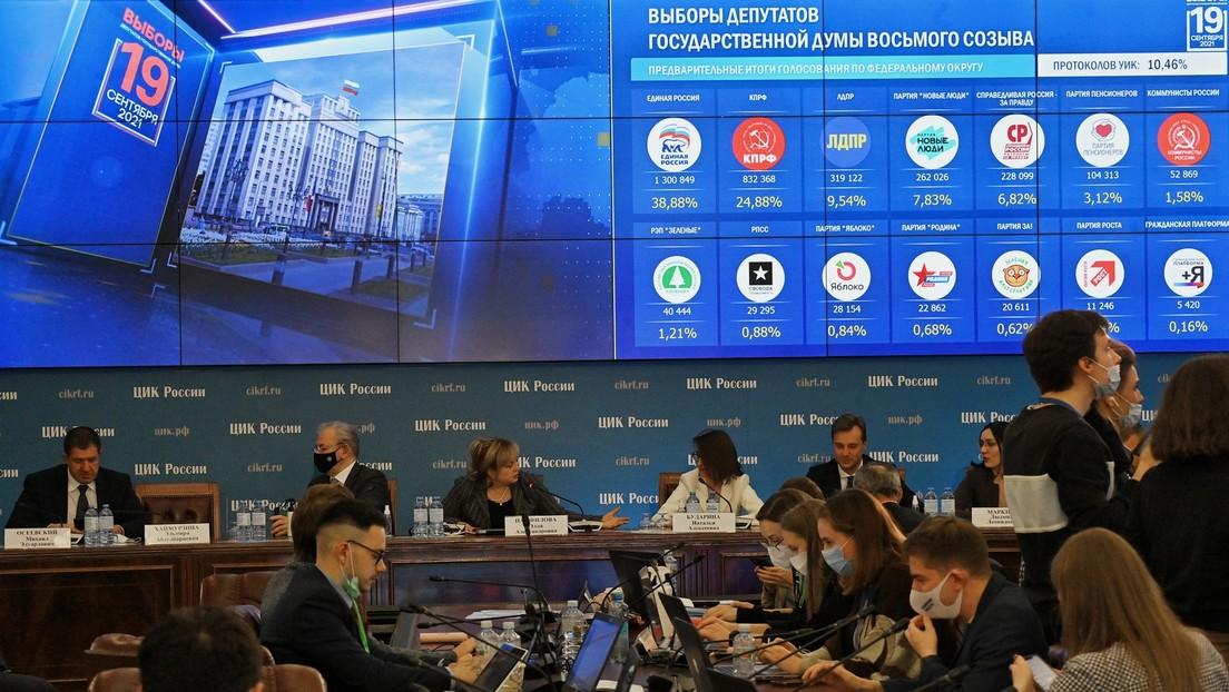 Einiges Russland holt 49,7 Prozent nach Auszählung von 99 Prozent der Stimmen