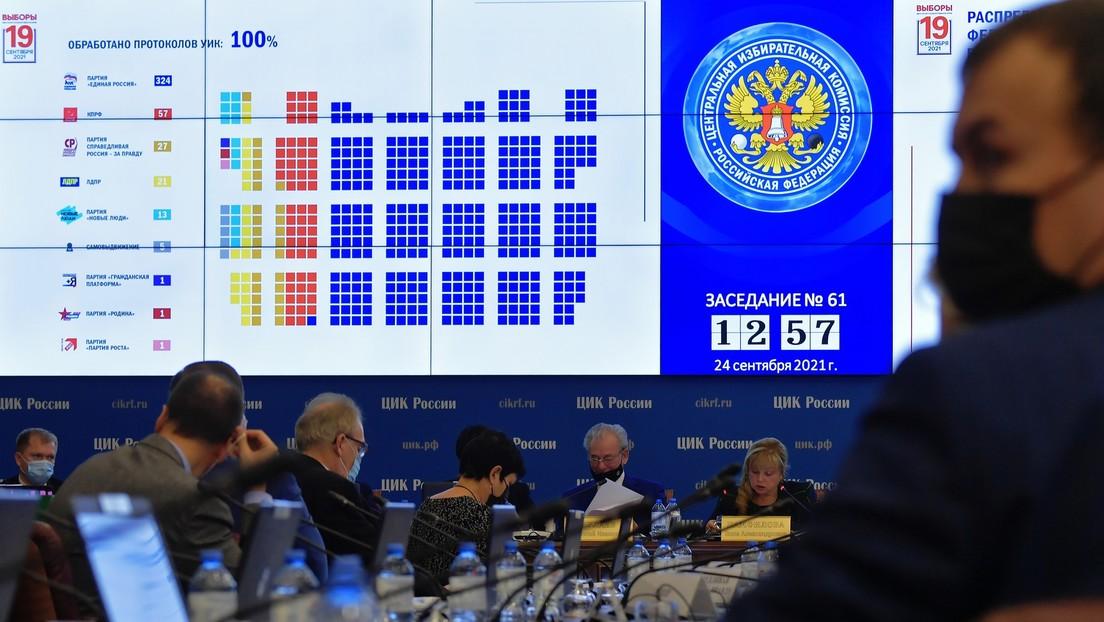 Russische Zentrale Wahlkommission veröffentlicht offizielle Ergebnisse der Duma-Wahlen