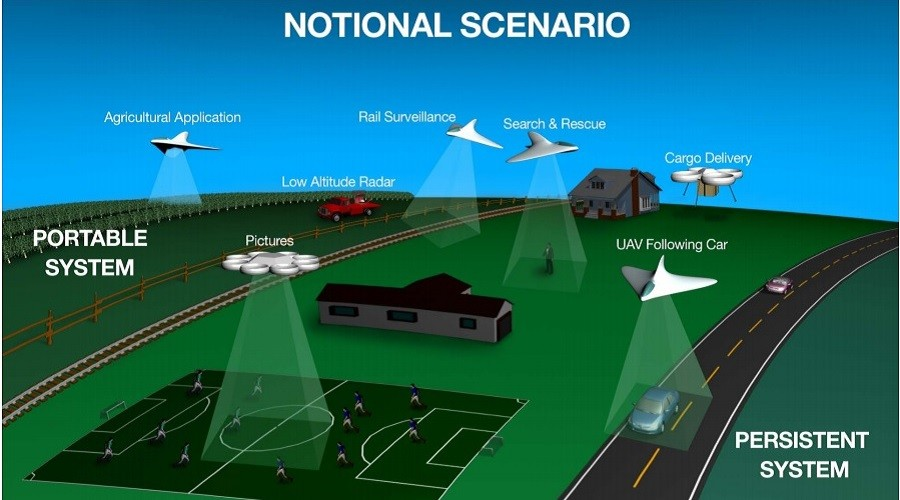 Google, NASA work together to design drone air-traffic-control system