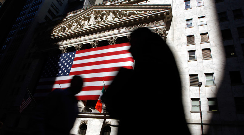 Wall Street surges after six days of losses