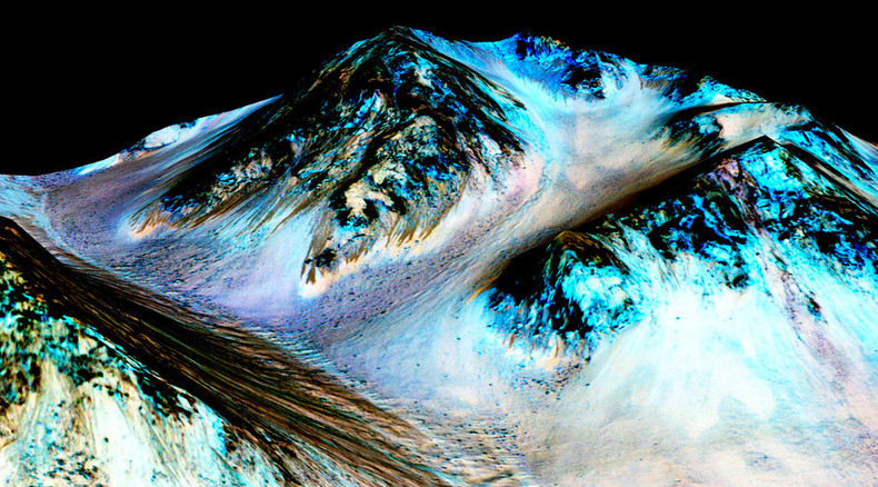 'What about oil, vodka & WI-FI?' Social media mocks NASA water discovery on Mars