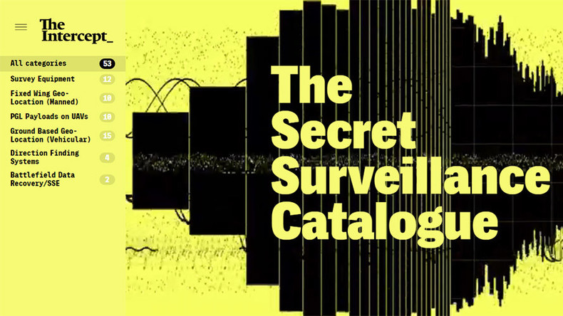 Intercepted catalog shows off secret surveillance gear