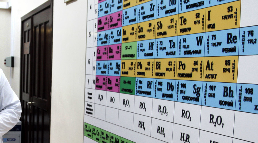 4 brand new elements discovered by Russian, Japanese & US researchers