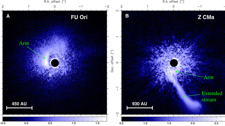 'Sudden feedings': Young stars undergo turbulent, violent phases
