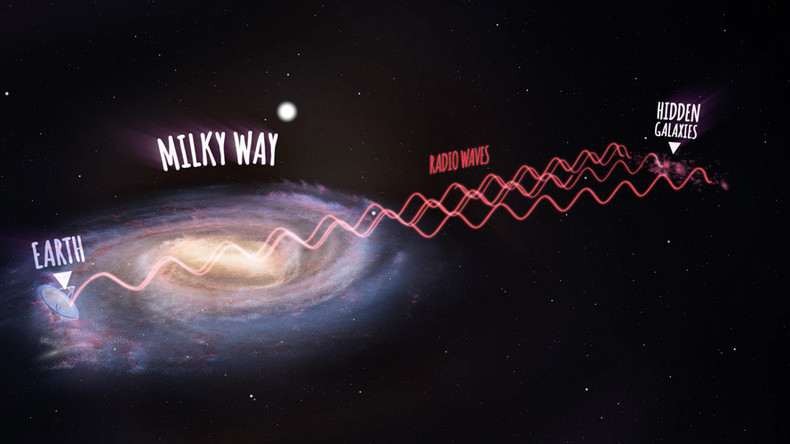 Hundreds of galaxies discovered hidden behind Milky Way (PHOTOS, VIDEOS)