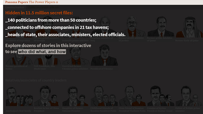 Panama Papers law firm threatens 'aggressive' litigation after massive client data leak