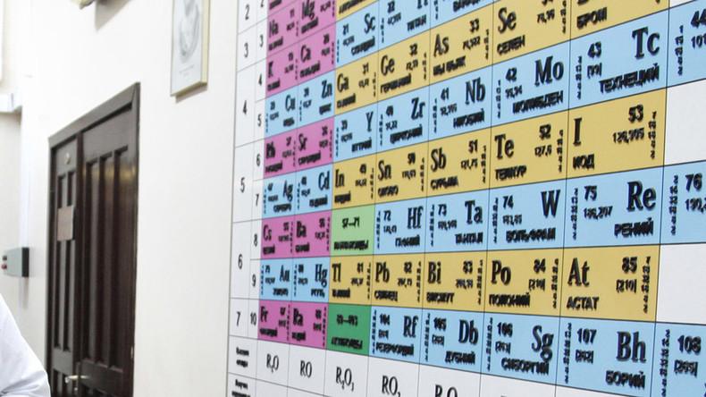 4 new periodic elements named Nihonium, Moscovium, Tennessine & Oganesson