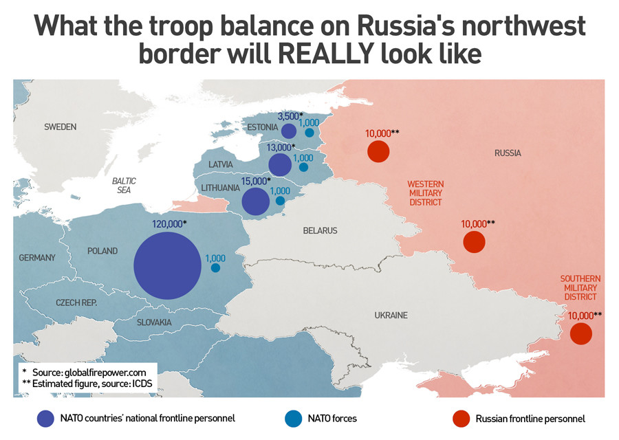 for starters the russian units will be stationed exclusively in russian sovereign territory the concept of a country keeping armed forces on its own soil