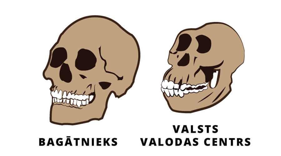 Diplomacy skulls: Riga mayor mocks official fine for using Russian language on Facebook