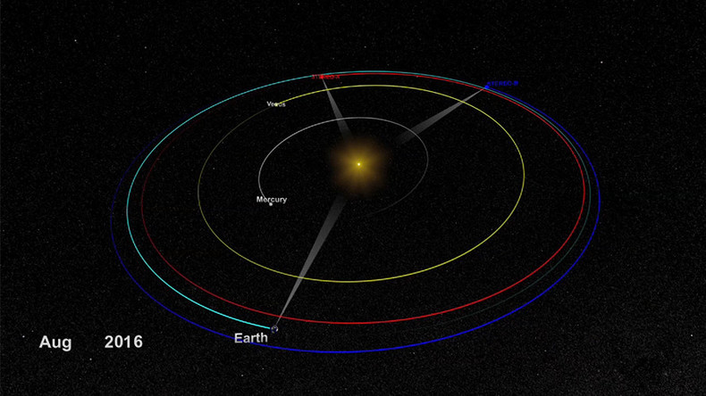 Back online: NASA reestablishes contact with sun-watching spacecraft