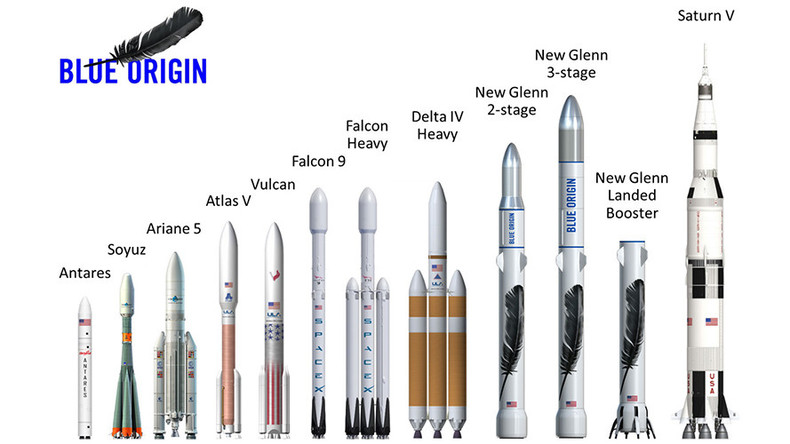 Blue Origin reveals enormous new reusable rocket to blast SpaceX
