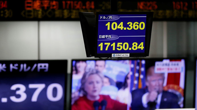 Global stocks rise ahead of US elections outcome