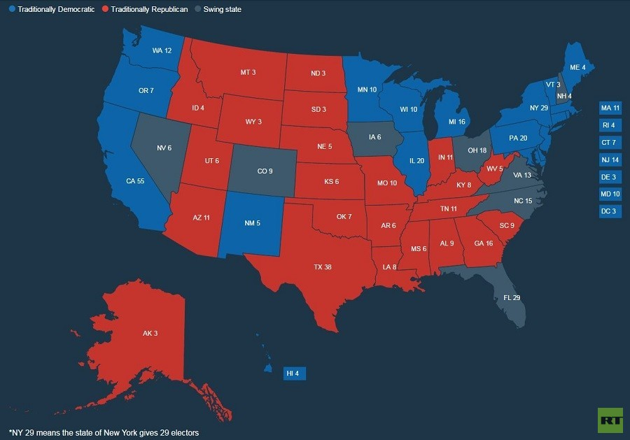 Game Of Polls Trump Leads In Some Battleground States With 5 Days - Us Map Polls Blue And Red